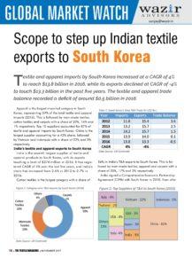 TextileMagazine_South Korea-1