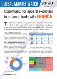 TheTextileMagazine-Wazir-France-1
